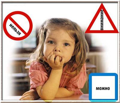 Безопасность детей на улице и дома