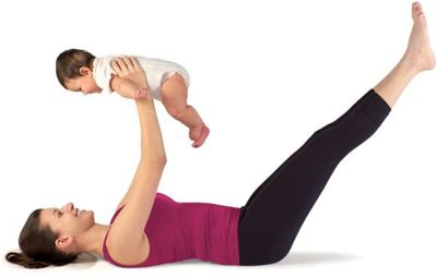 Как убрать бедра после родов?