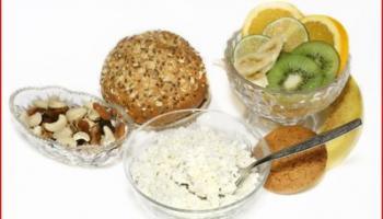 Необходимость соблюдения диеты